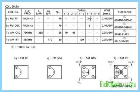 Схема простого ФМ-модулятора для Mp3 плеера своими руками.