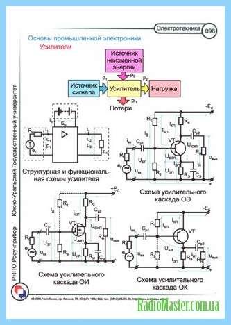 КУ208Г Наглядное Схема