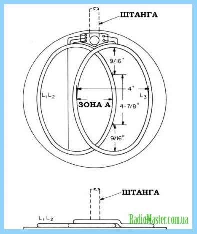 тс106-10 Схема регулятора