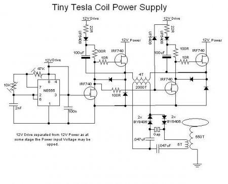Эта Катушка Тесла