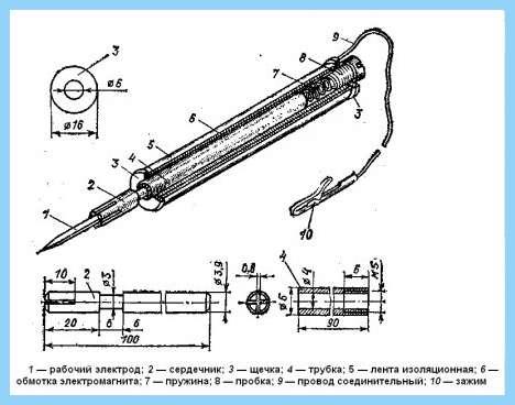 купить медные трубы для кондиционеров в воронеже