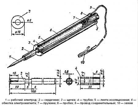 Электроискровой карандаш