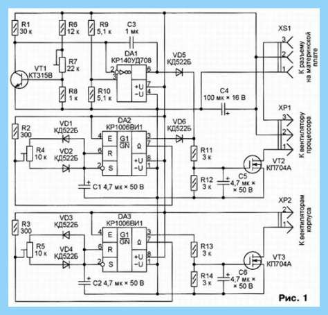 DA2 Схема вентилятора
