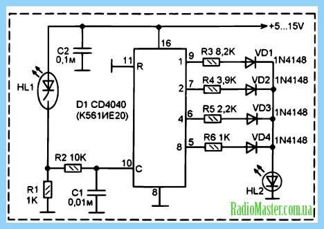 Светодиодный индикаторы уровня звука.