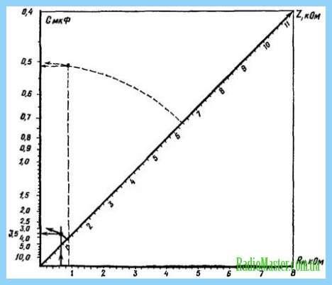 Расчет емкости гасящего конденсатора для однофазного двигателя.
