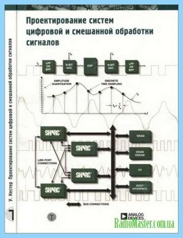 20-канальный коммутатор аналоговых сигналов микросхема.