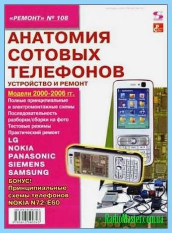 Микроконтроллер дисплей от
