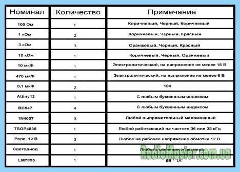 Идём Эл,схема ппт-1 1977г.р за