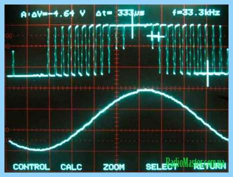 чистый синус частоте Схема