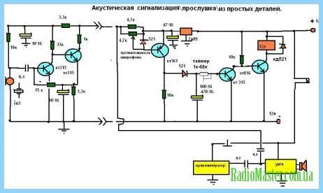 Сайт электроника для